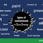 A word cloud showing the different types of contaminants